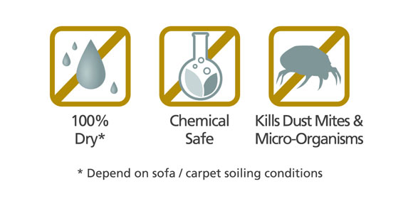 100 percent dry, chemical safe and kill dust mites